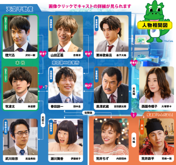 cast_01